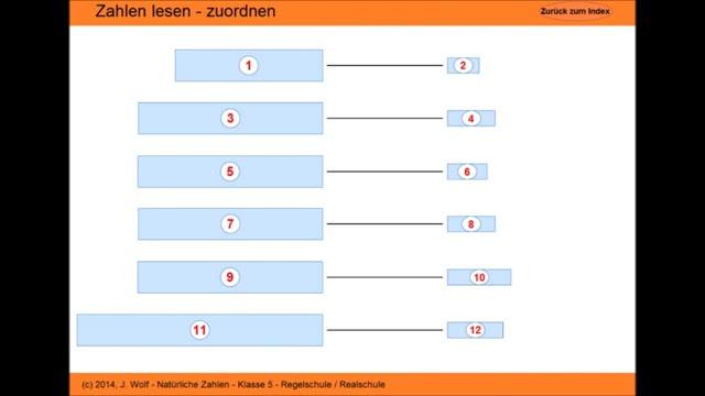 MasterTool - Mathematik - Natürliche Zahlen Klasse 5 - Regelschule ...